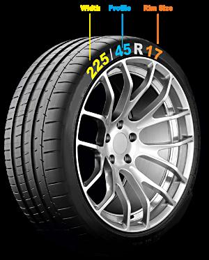Online Tire Store >> Online Tyre Shop Autokinetics Tyres Shop